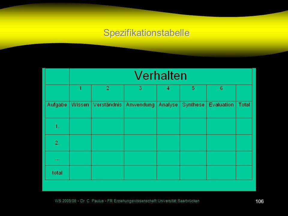 WS 2005/06 - Dr. C. Paulus - FR Erziehungswissenschaft Universität Saarbrücken 106 Spezifikationstabelle