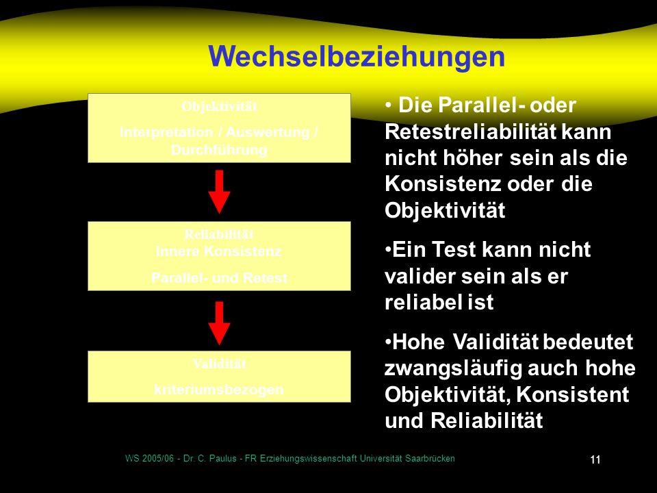 WS 2005/06 - Dr. C. Paulus - FR Erziehungswissenschaft Universität Saarbrücken 11 Wechselbeziehungen Objektivität Interpretation / Auswertung / Durchf