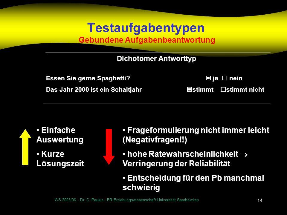 WS 2005/06 - Dr. C. Paulus - FR Erziehungswissenschaft Universität Saarbrücken 14 Testaufgabentypen Gebundene Aufgabenbeantwortung Einfache Auswertung