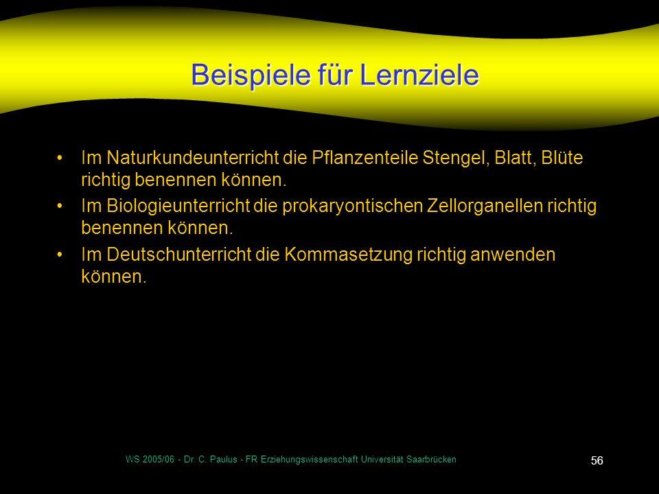 WS 2005/06 - Dr. C. Paulus - FR Erziehungswissenschaft Universität Saarbrücken 56 Beispiele für Lernziele Im Naturkundeunterricht die Pflanzenteile St