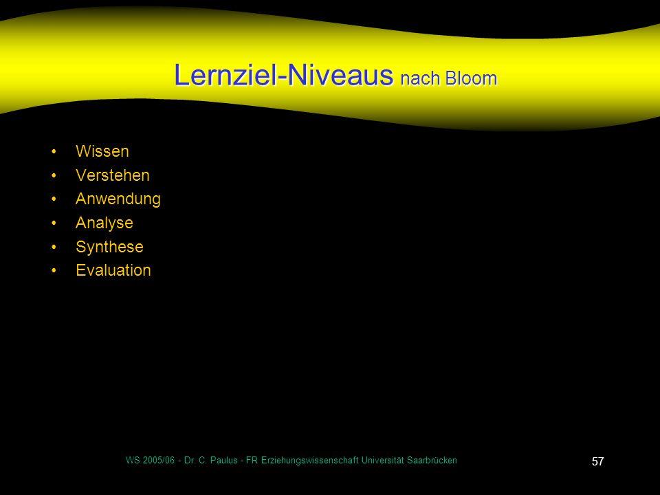 WS 2005/06 - Dr. C. Paulus - FR Erziehungswissenschaft Universität Saarbrücken 57 Lernziel-Niveaus nach Bloom Wissen Verstehen Anwendung Analyse Synth