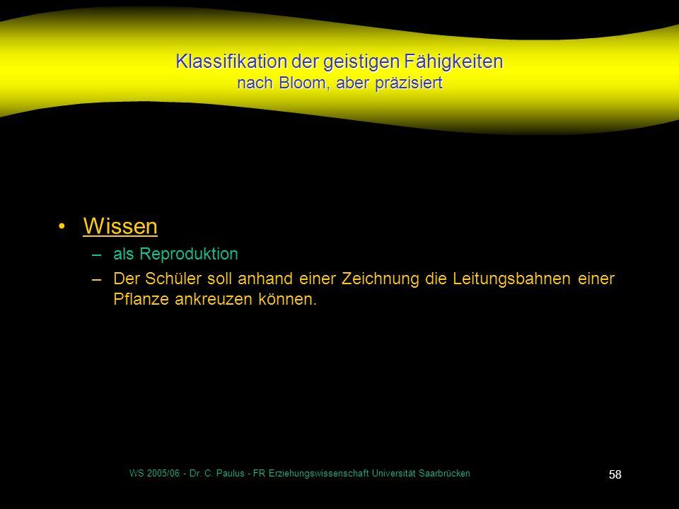 WS 2005/06 - Dr. C. Paulus - FR Erziehungswissenschaft Universität Saarbrücken 58 Klassifikation der geistigen Fähigkeiten nach Bloom, aber präzisiert