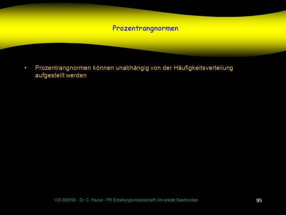 WS 2005/06 - Dr. C. Paulus - FR Erziehungswissenschaft Universität Saarbrücken 95 Prozentrangnormen Prozentrangnormen können unabhängig von der Häufig