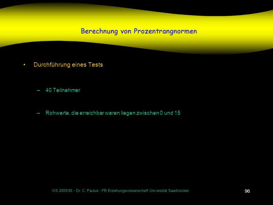 WS 2005/06 - Dr. C. Paulus - FR Erziehungswissenschaft Universität Saarbrücken 96 Berechnung von Prozentrangnormen Durchführung eines Tests –40 Teilne