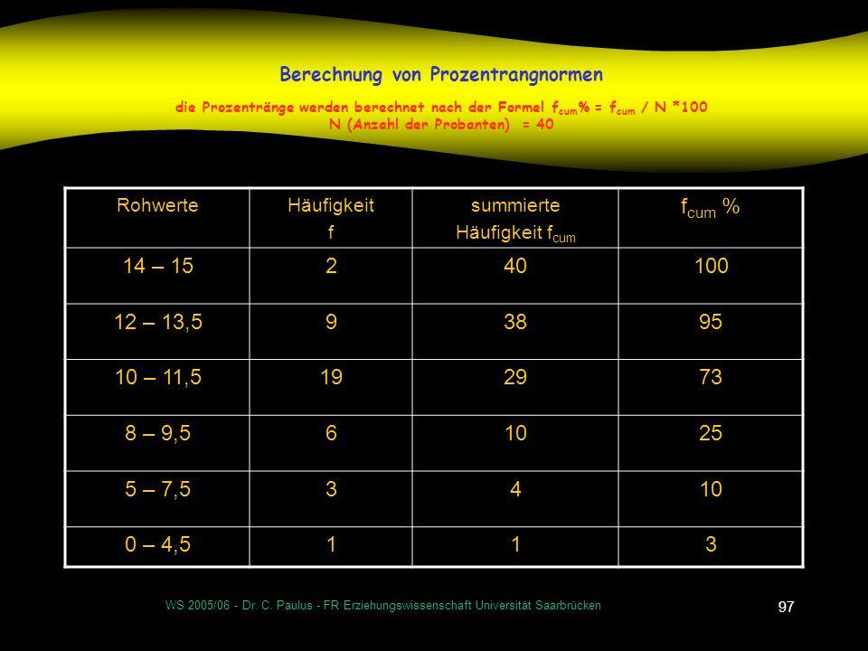 WS 2005/06 - Dr. C. Paulus - FR Erziehungswissenschaft Universität Saarbrücken 97 Berechnung von Prozentrangnormen die Prozentränge werden berechnet n