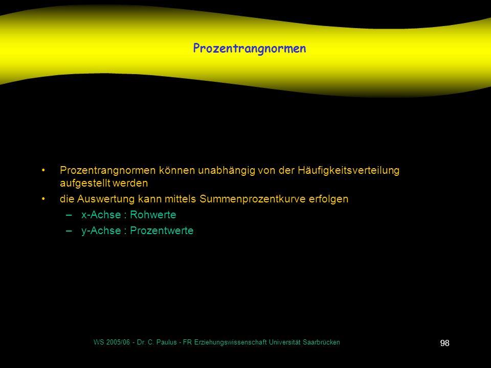 WS 2005/06 - Dr. C. Paulus - FR Erziehungswissenschaft Universität Saarbrücken 98 Prozentrangnormen Prozentrangnormen können unabhängig von der Häufig