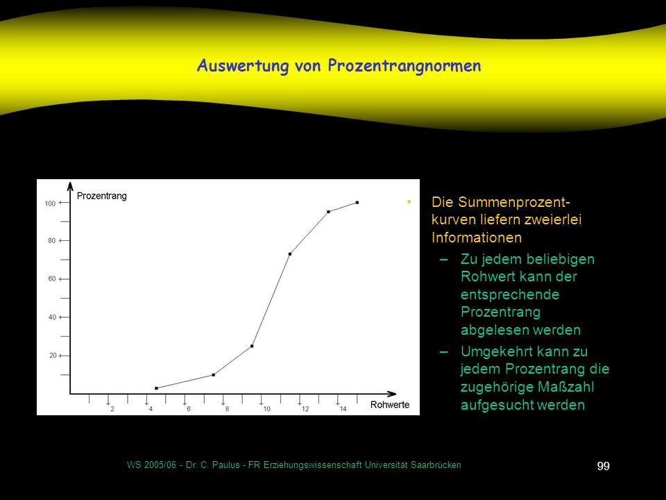 WS 2005/06 - Dr. C. Paulus - FR Erziehungswissenschaft Universität Saarbrücken 99 Auswertung von Prozentrangnormen Die Summenprozent- kurven liefern z