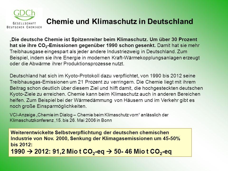 Chemie und Klimaschutz in Deutschland Die deutsche Chemie ist Spitzenreiter beim Klimaschutz. Um über 30 Prozent hat sie ihre CO 2 -Emissionen gegenüb