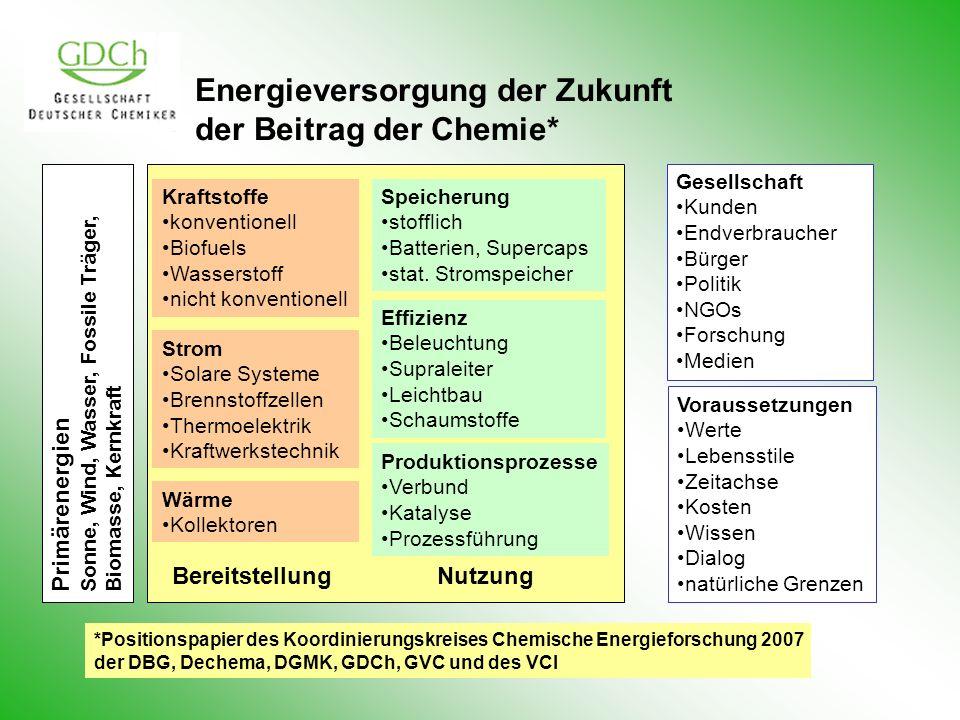 Energieversorgung der Zukunft der Beitrag der Chemie* *Positionspapier des Koordinierungskreises Chemische Energieforschung 2007 der DBG, Dechema, DGM