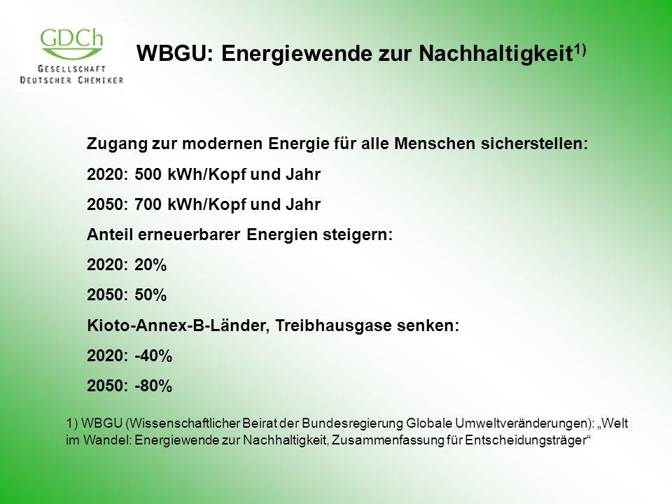 WBGU: Energiewende zur Nachhaltigkeit 1) Zugang zur modernen Energie für alle Menschen sicherstellen: 2020: 500 kWh/Kopf und Jahr 2050: 700 kWh/Kopf u