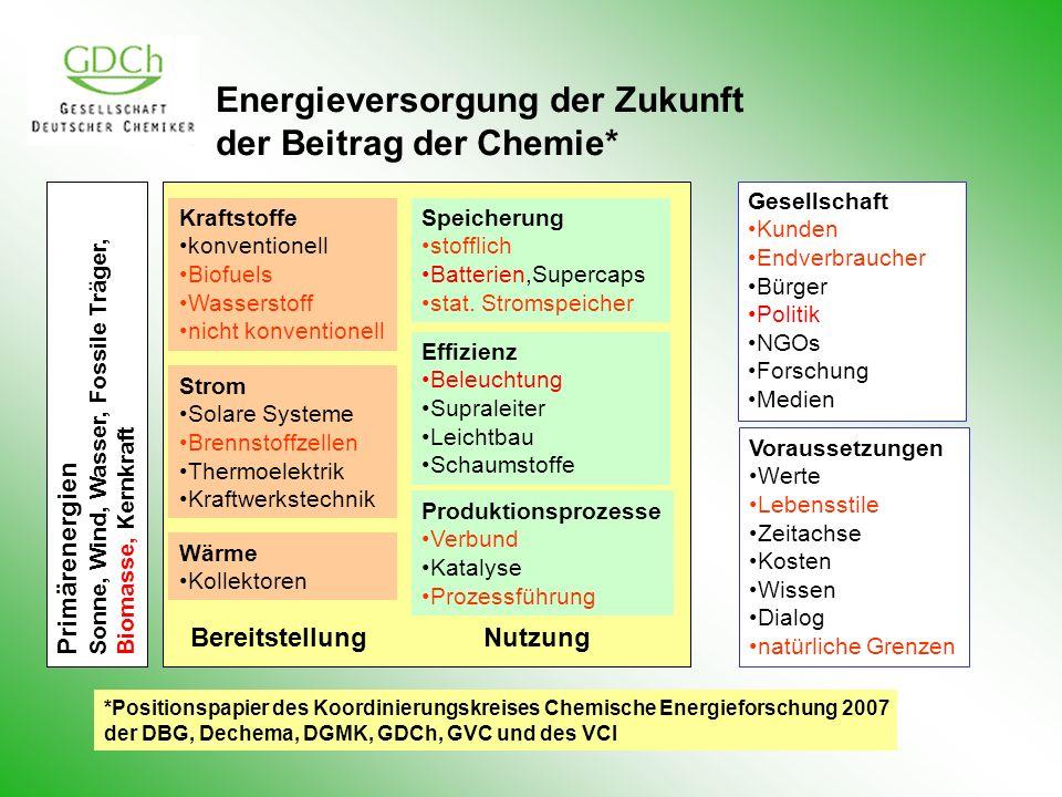 Der größte deutsche Stromspeicher Typus Pumpspeicherkraftwerk Druckluftspeicher Stationäre Batterien: H 2 /Brennstoffzelle Hybridauto Kraftfahrzeuge MeOH/Brennstoffzelle Portable Systeme Handy Beispiel Goldisthal Huntdorf Blei; Zn/Cd NAS Citaro-Busse Prius Bleiakku/PkW Campingwagen Laptops: Li-Ion-Batterien Li-Ion Batterie Leistung 1060 MW 290 MW 40 MW 0,5-10 MW 0,2 MW 0,03 MW 0,002 MW 0,0001 MW 0,00001 MW 0,000002 MW Unser Kraftfahrzeugpark (45 Mio PkW): 90000 MW