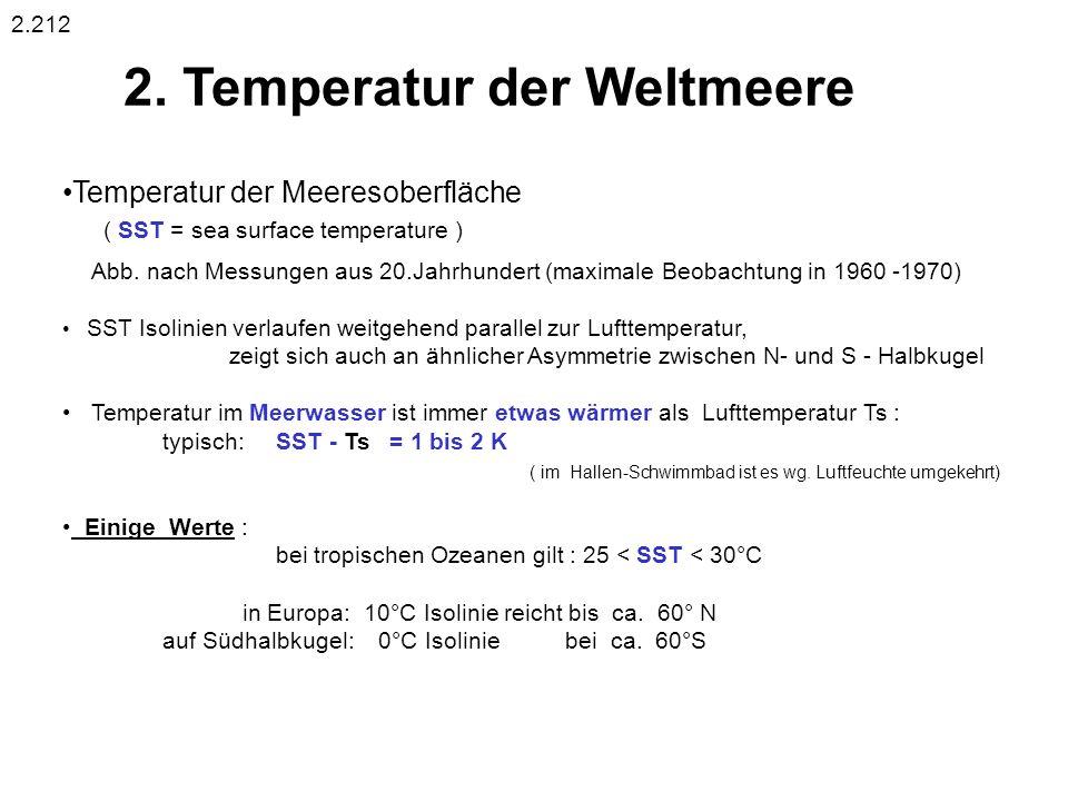 2.Temperatur der Weltmeere Temperatur der Meeresoberfläche ( SST = sea surface temperature ) Abb.