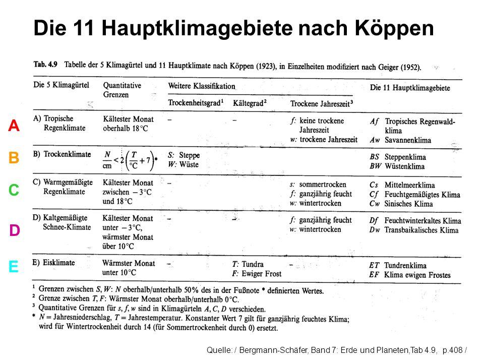 Quelle: / Bergmann-Schäfer, Band 7: Erde und Planeten,Tab 4.9, p.408 / Die 11 Hauptklimagebiete nach Köppen A B C D E