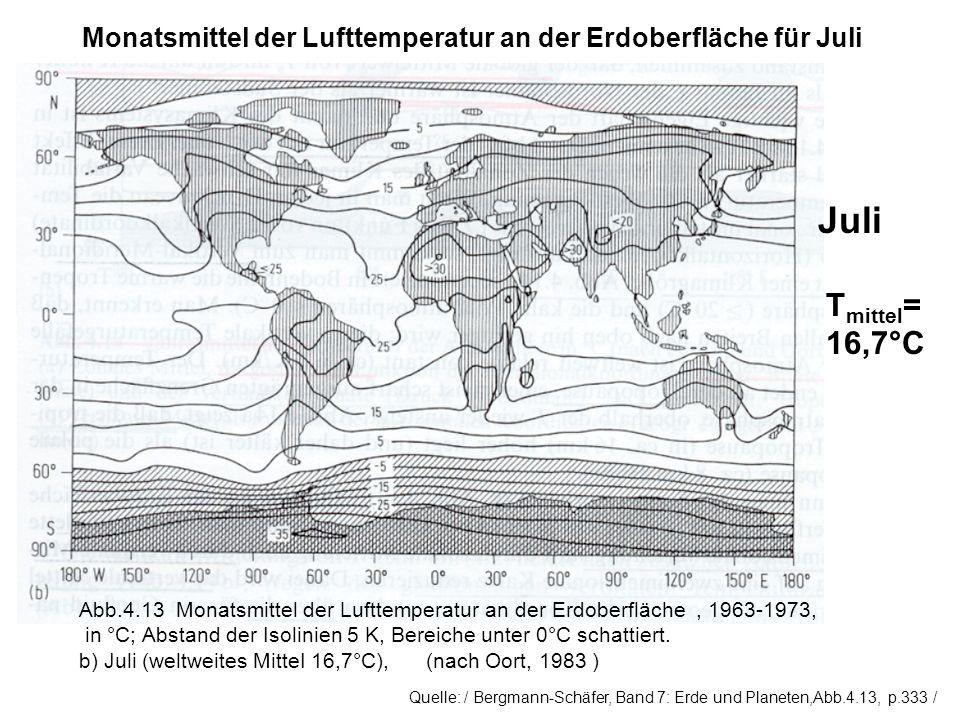 Abb.4.13 Monatsmittel der Lufttemperatur an der Erdoberfläche, 1963-1973, in °C; Abstand der Isolinien 5 K, Bereiche unter 0°C schattiert.