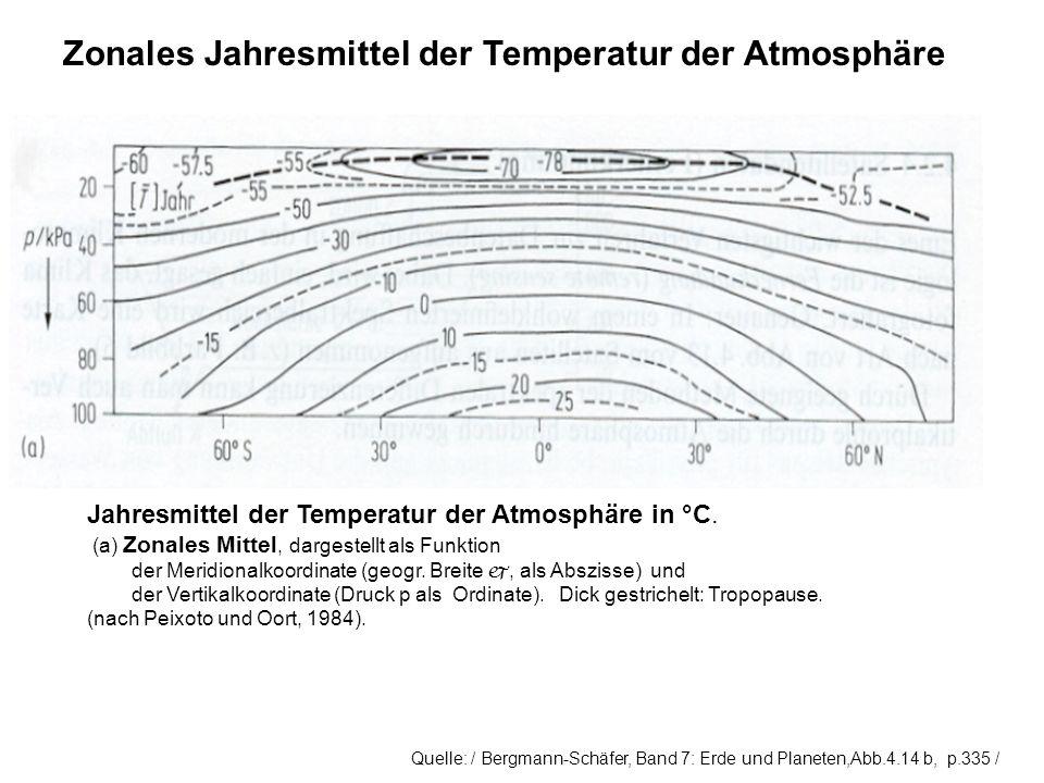 Zonales Jahresmittel der Temperatur der Atmosphäre Jahresmittel der Temperatur der Atmosphäre in °C.