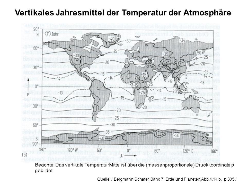 Vertikales Jahresmittel der Temperatur der Atmosphäre Quelle: / Bergmann-Schäfer, Band 7: Erde und Planeten,Abb.4.14 b, p.335 / Beachte: Das vertikale TemperaturMittel ist über die (massenproportionale) Druckkoordinate p gebildet