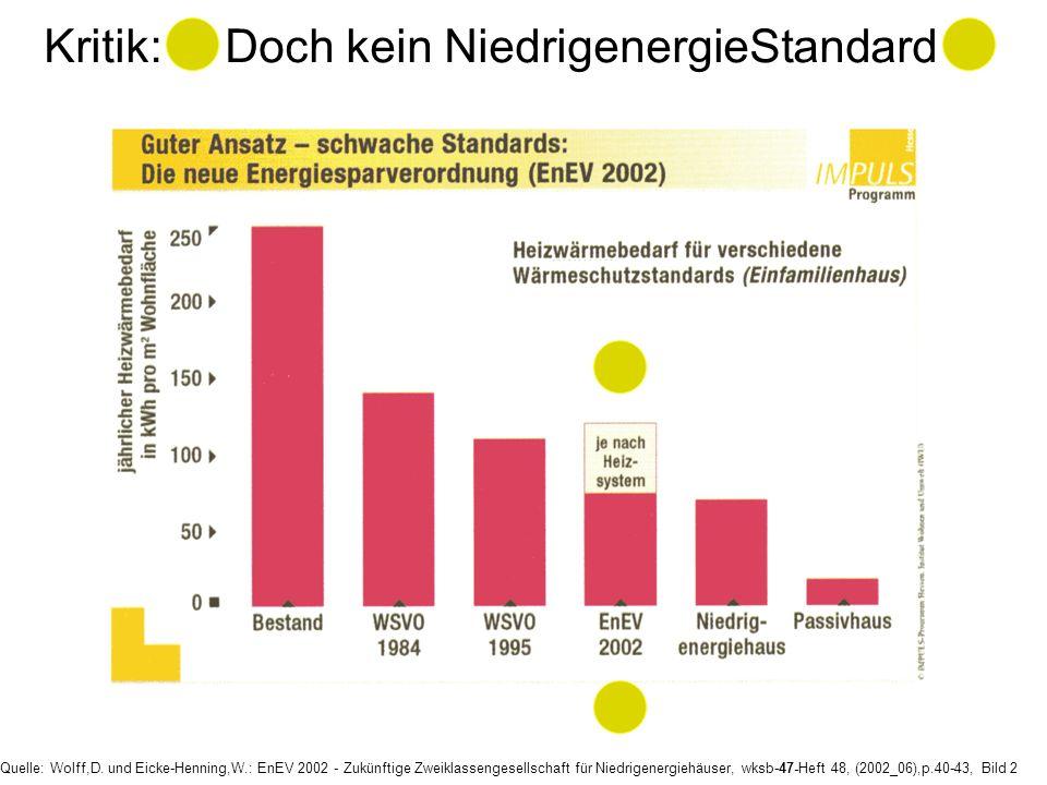 Quelle: Wolff,D. und Eicke-Henning,W.: EnEV 2002 - Zukünftige Zweiklassengesellschaft für Niedrigenergiehäuser, wksb-47-Heft 48, (2002_06),p.40-43, Bi