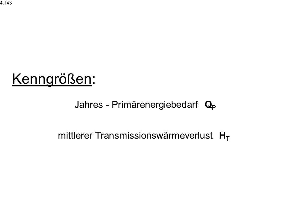 Kenngrößen: Jahres - Primärenergiebedarf Q P mittlerer Transmissionswärmeverlust H T 4.143