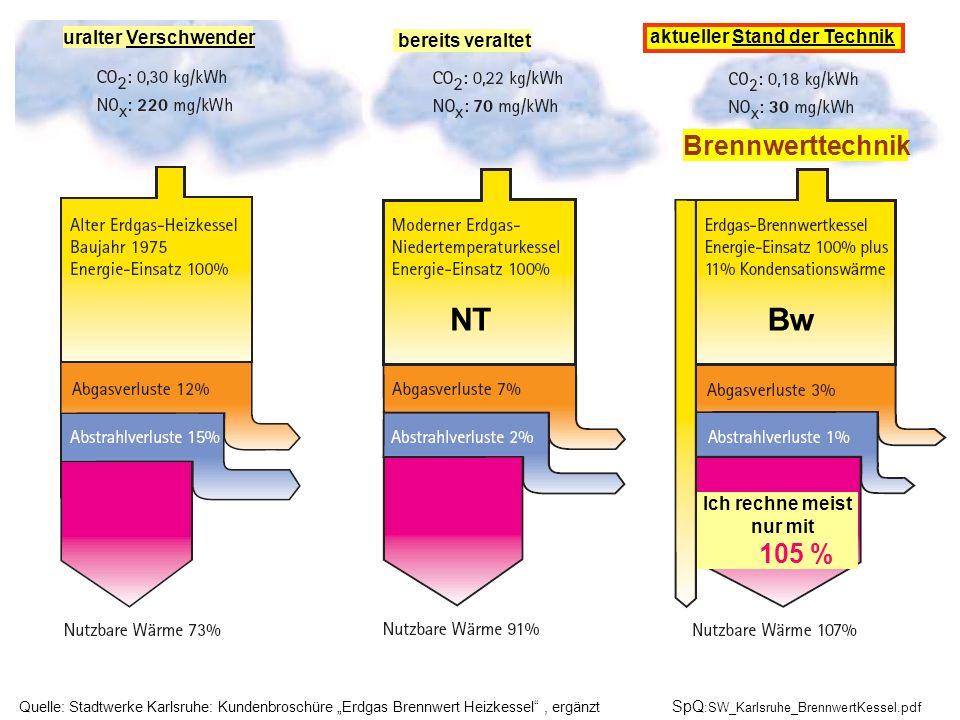 Quelle: Stadtwerke Karlsruhe: Kundenbroschüre Erdgas Brennwert Heizkessel, ergänzt SpQ :SW_Karlsruhe_BrennwertKessel.pdf NTBw Ich rechne meist nur mit