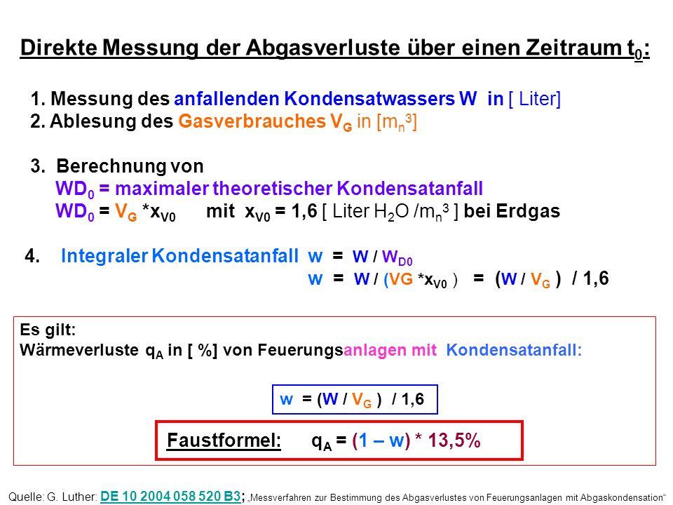 Direkte Messung der Abgasverluste über einen Zeitraum t 0 : 1. Messung des anfallenden Kondensatwassers W in [ Liter] 2. Ablesung des Gasverbrauches V