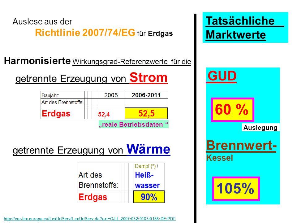 Auslese aus der Richtlinie 2007/74/EG für Erdgas http://eur-lex.europa.eu/LexUriServ/LexUriServ.do?uri=OJ:L:2007:032:0183:0188:DE:PDF getrennte Erzeug