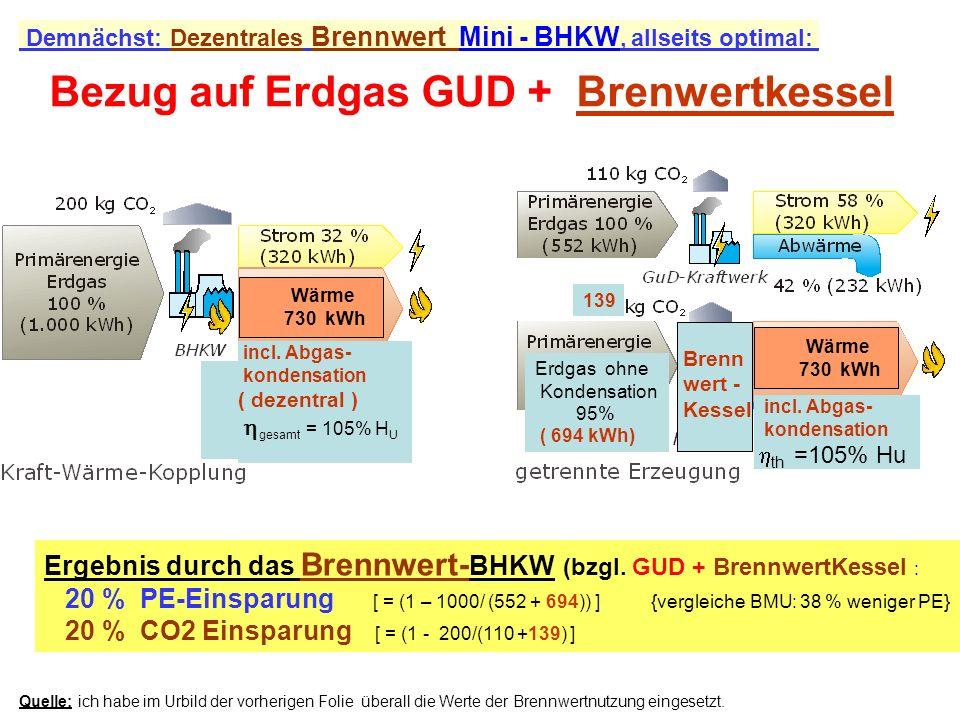 Demnächst: Dezentrales Brennwert Mini - BHKW, allseits optimal: Quelle: ich habe im Urbild der vorherigen Folie überall die Werte der Brennwertnutzung