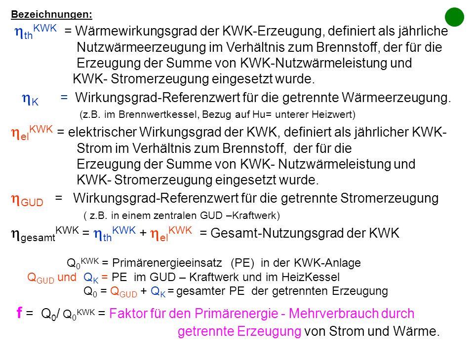 Bezeichnungen: th KWK = Wärmewirkungsgrad der KWK-Erzeugung, definiert als jährliche Nutzwärmeerzeugung im Verhältnis zum Brennstoff, der für die Erze