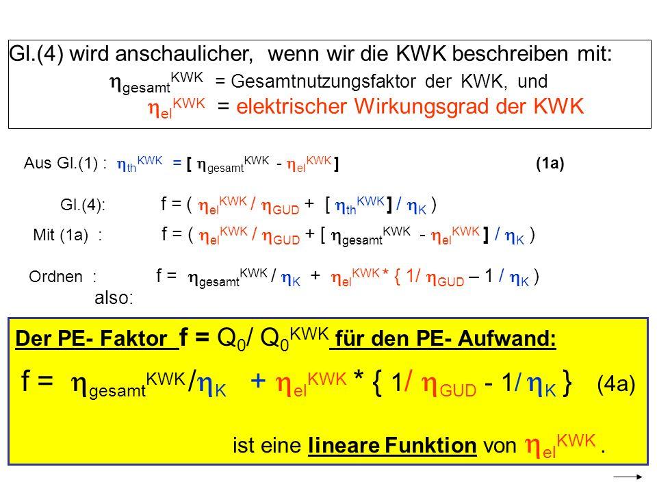Gl.(4) wird anschaulicher, wenn wir die KWK beschreiben mit: gesamt KWK = Gesamtnutzungsfaktor der KWK, und el KWK = elektrischer Wirkungsgrad der KWK