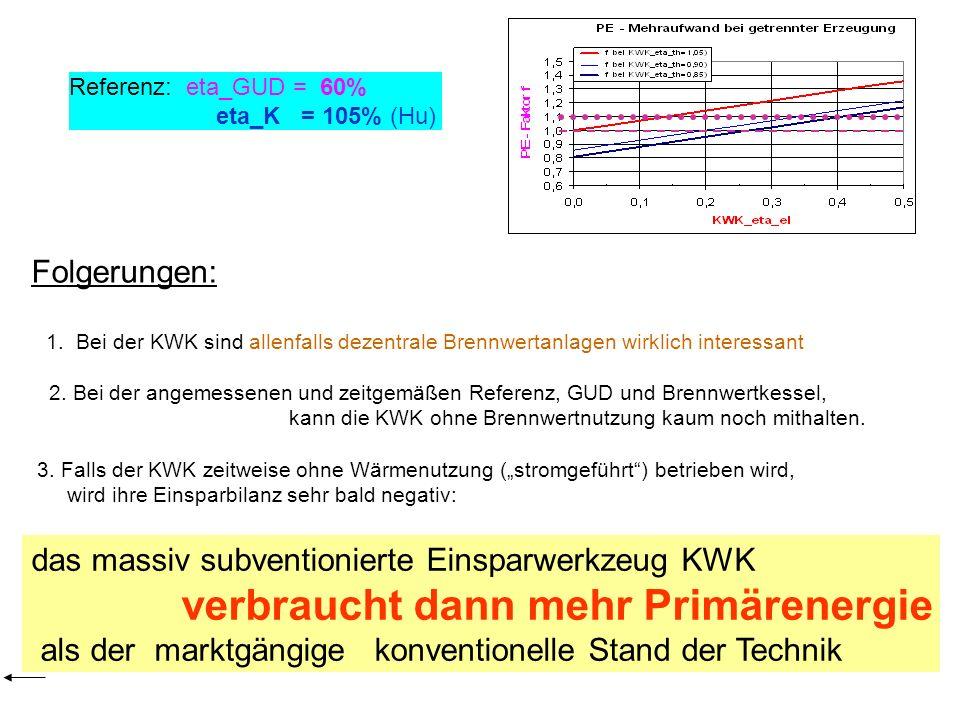 Referenz: eta_GUD = 60% eta_K = 105% (Hu) Folgerungen: 1. Bei der KWK sind allenfalls dezentrale Brennwertanlagen wirklich interessant 2. Bei der ange