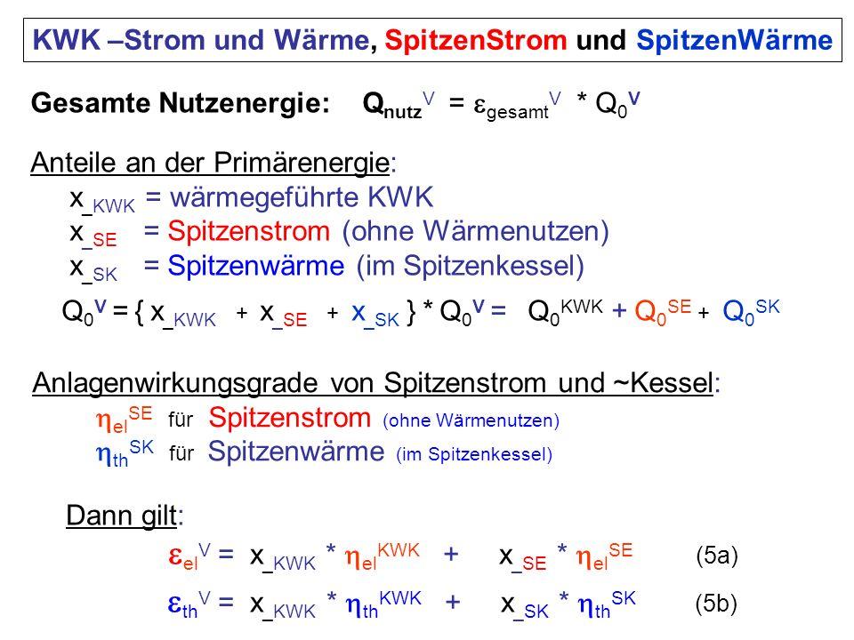 Gesamte Nutzenergie: Q nutz V = gesamt V * Q 0 V Anteile an der Primärenergie: x _KWK = wärmegeführte KWK x _SE = Spitzenstrom (ohne Wärmenutzen) x _S