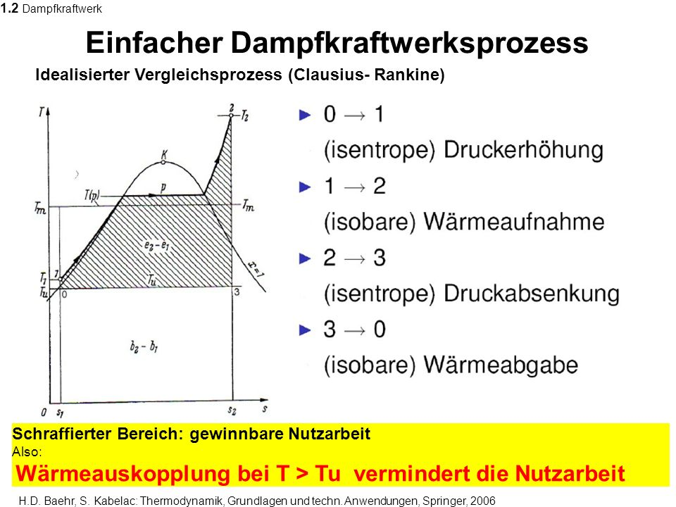 Einfacher Dampfkraftwerksprozess H.D. Baehr, S. Kabelac: Thermodynamik, Grundlagen und techn. Anwendungen, Springer, 2006 Idealisierter Vergleichsproz