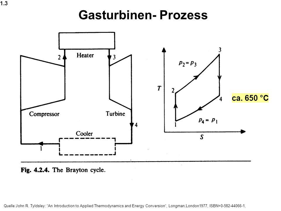 GUD –Kraftwerk :: Gas- Dampf- Kraftprozeß BildQuelle: E.
