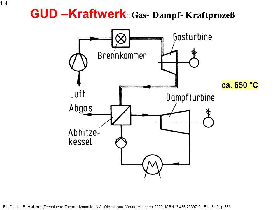 GUD –Kraftwerk :: Gas- Dampf- Kraftprozeß BildQuelle: E. Hahne : Technische Thermodynamik, 3.A.,Oldenbourg Verlag München 2000, ISBN=3-486-25397-2, Bi