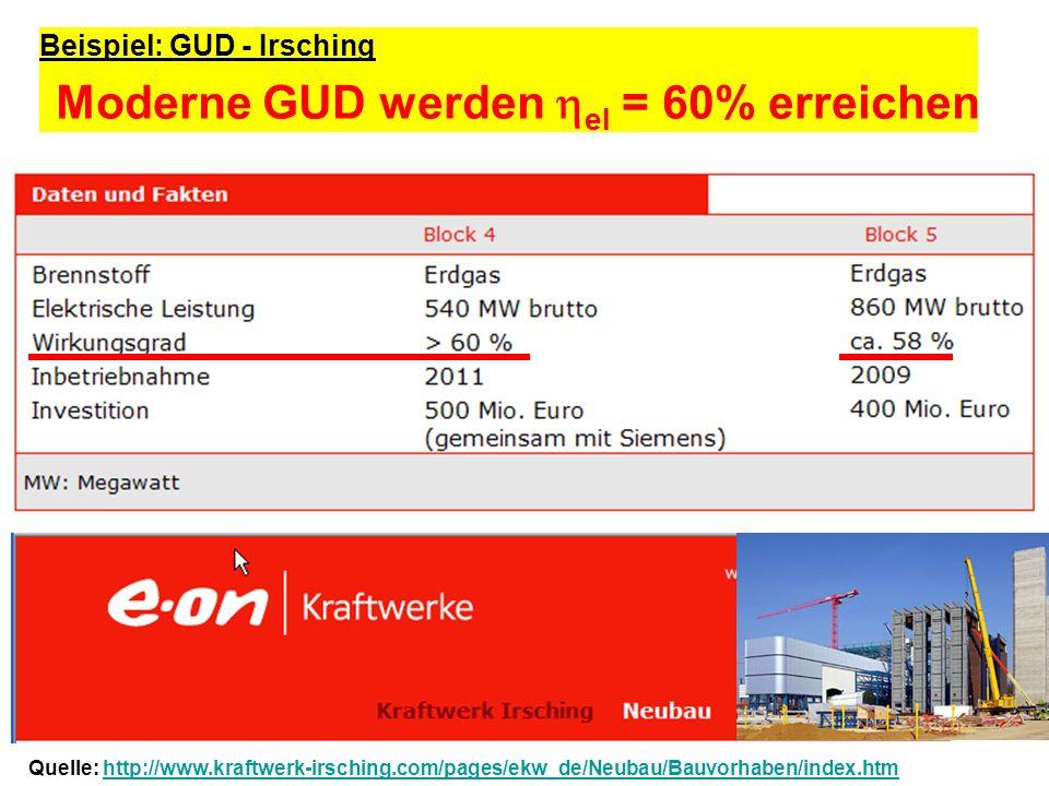 RICHTLINIE 2004/8/EG DES EUROPÄISCHEN PARLAMENTS UND DES RATES vom 11.