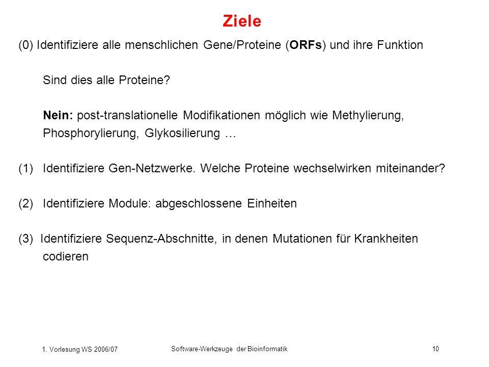 1. Vorlesung WS 2006/07 Software-Werkzeuge der Bioinformatik10 Ziele (0) Identifiziere alle menschlichen Gene/Proteine (ORFs) und ihre Funktion Sind d