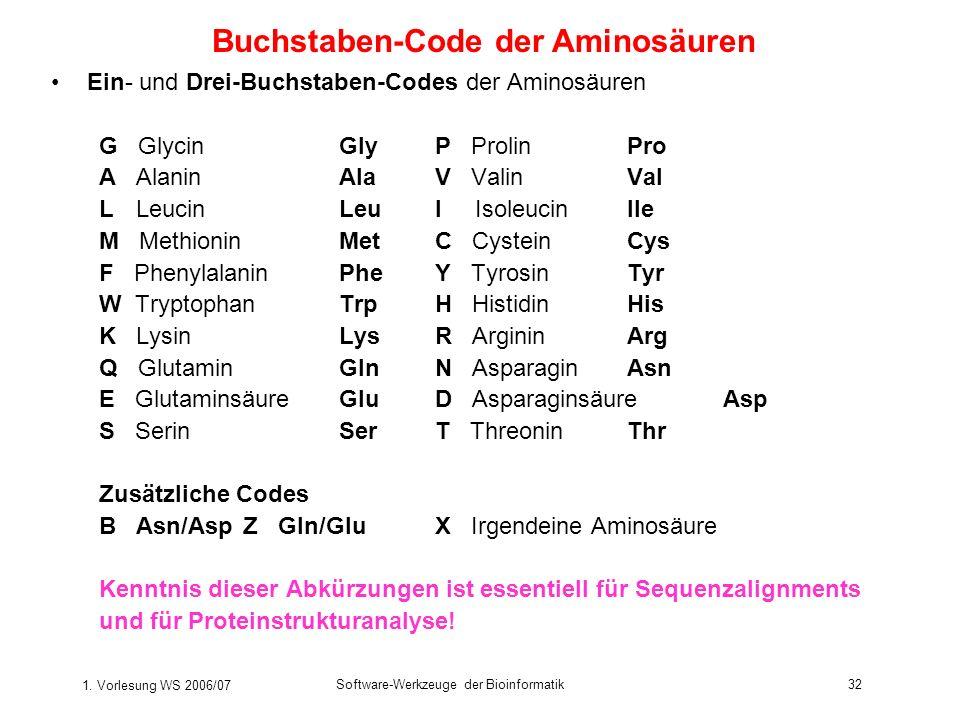 1. Vorlesung WS 2006/07 Software-Werkzeuge der Bioinformatik32 Ein- und Drei-Buchstaben-Codes der Aminosäuren G GlycinGlyP ProlinPro A AlaninAlaV Vali