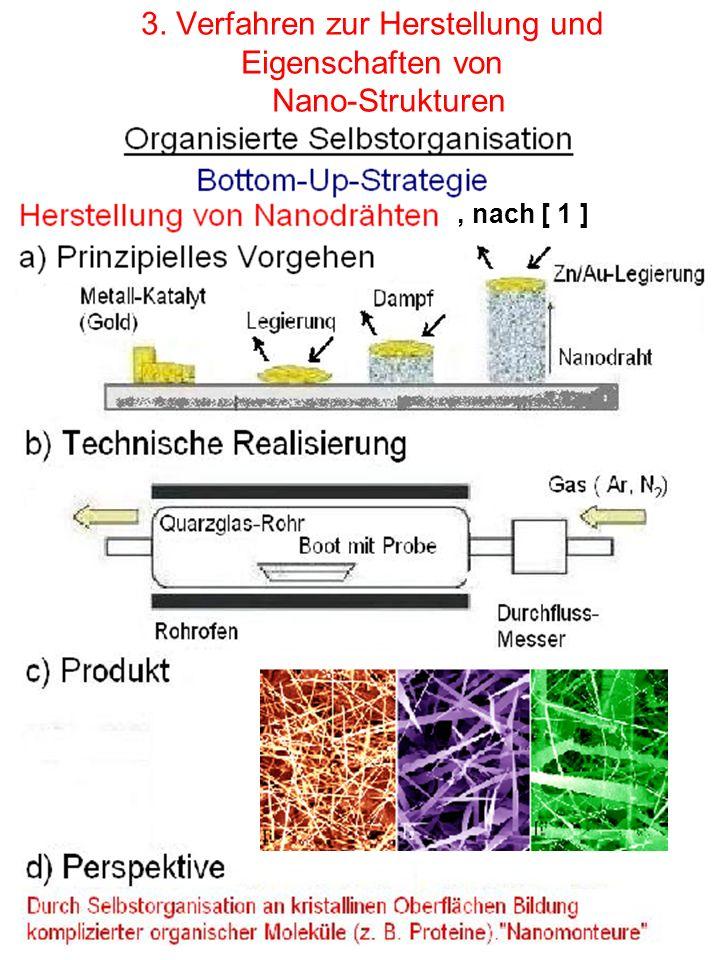 3. Verfahren zur Herstellung und Eigenschaften von Nano-Strukturen, nach [ 1 ]