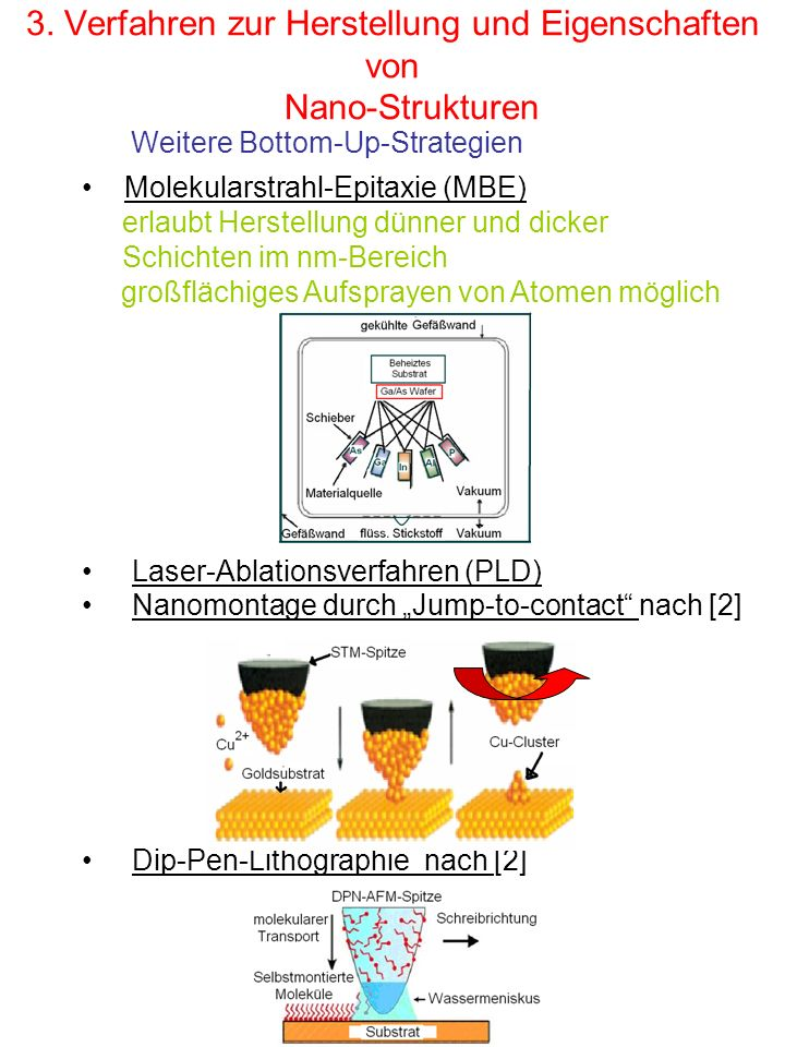 Nanomontage durch Jump-to-contact nach [2] Dip-Pen-Lithographie nach [2] Molekularstrahl-Epitaxie (MBE) erlaubt Herstellung dünner und dicker Schichten im nm-Bereich großflächiges Aufsprayen von Atomen möglich Laser-Ablationsverfahren (PLD) Weitere Bottom-Up-Strategien 3.