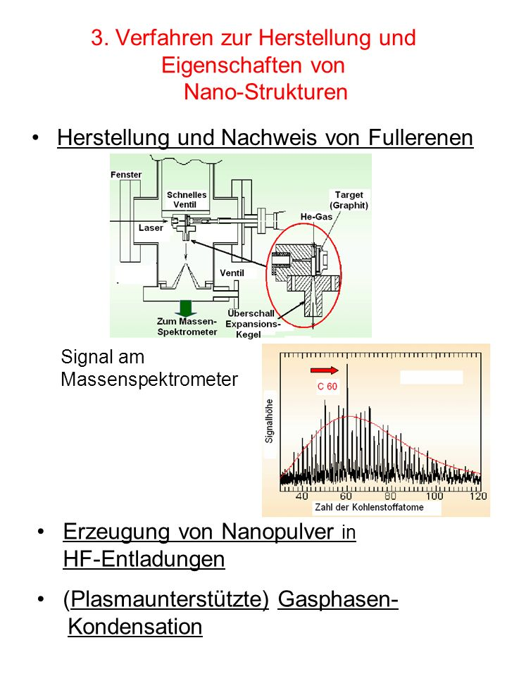 Herstellung und Nachweis von Fullerenen Erzeugung von Nanopulver in HF-Entladungen (Plasmaunterstützte) Gasphasen- Kondensation Signal am Massenspektrometer
