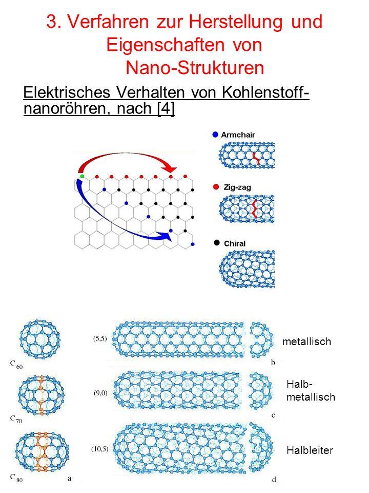 3. Verfahren zur Herstellung und Eigenschaften von Nano-Strukturen Elektrisches Verhalten von Kohlenstoff- nanoröhren, nach [4] metallisch Halb- metal