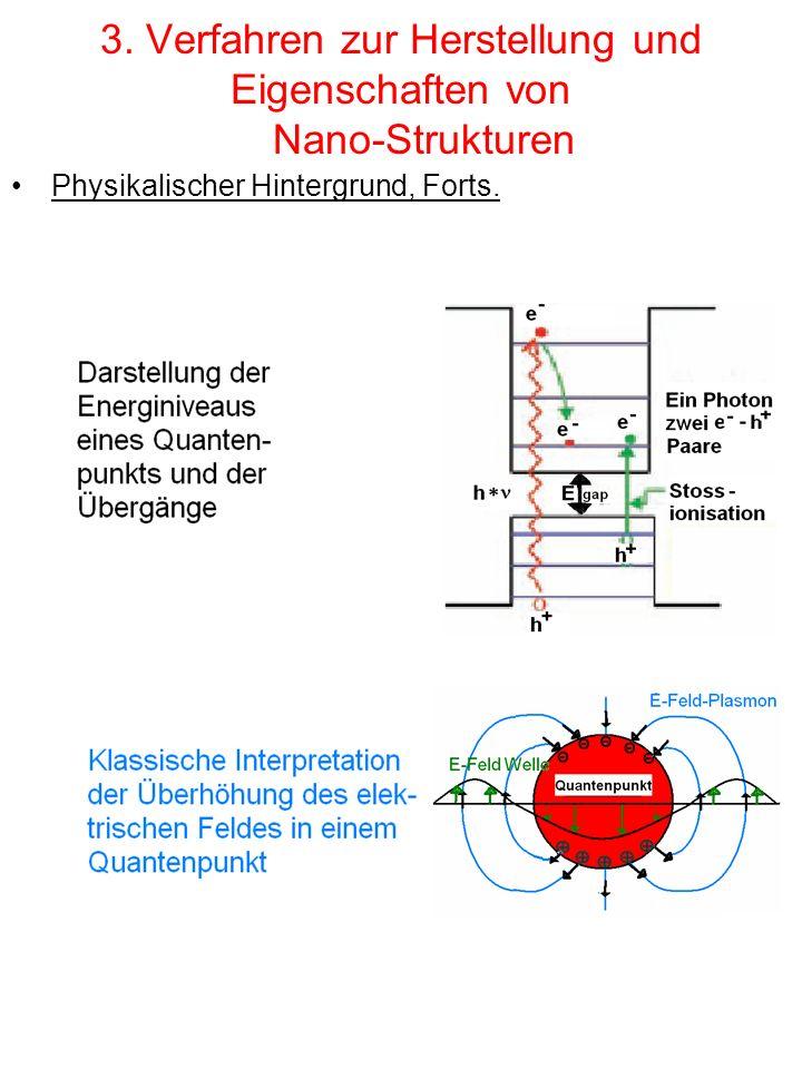 3. Verfahren zur Herstellung und Eigenschaften von Nano-Strukturen Physikalischer Hintergrund, Forts.