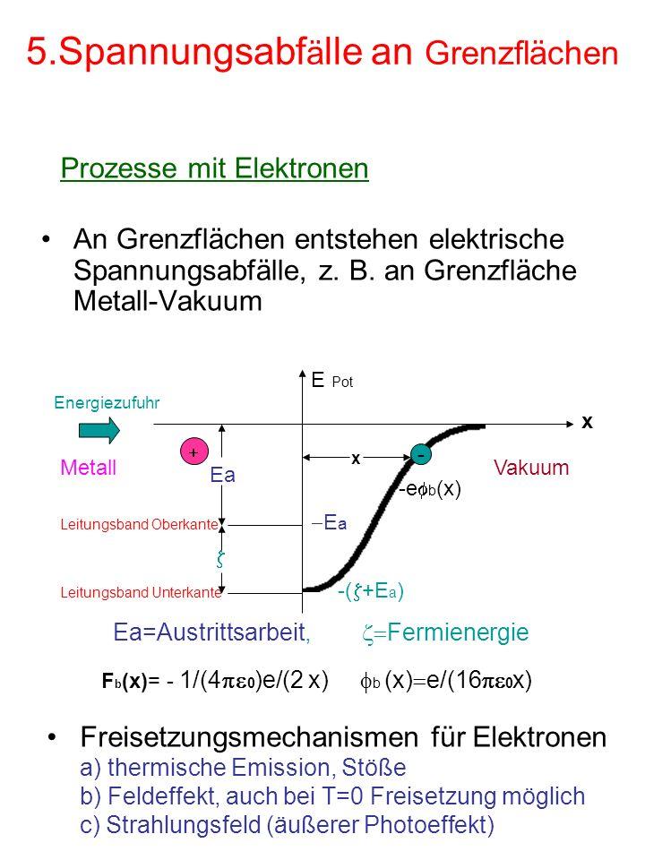 5.Spannungsabf ä lle an Grenzflächen An Grenzflächen entstehen elektrische Spannungsabfälle, z. B. an Grenzfläche Metall-Vakuum Leitungsband Oberkante