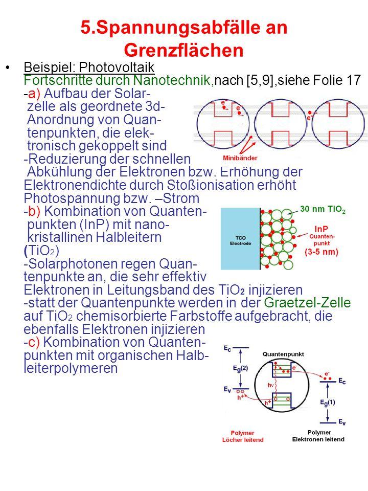 5.Spannungsabfälle an Grenzflächen Beispiel: Photovoltaik Fortschritte durch Nanotechnik,nach [5,9],siehe Folie 17 -a) Aufbau der Solar- zelle als geordnete 3d- Anordnung von Quan- tenpunkten, die elek- tronisch gekoppelt sind -Reduzierung der schnellen Abkühlung der Elektronen bzw.