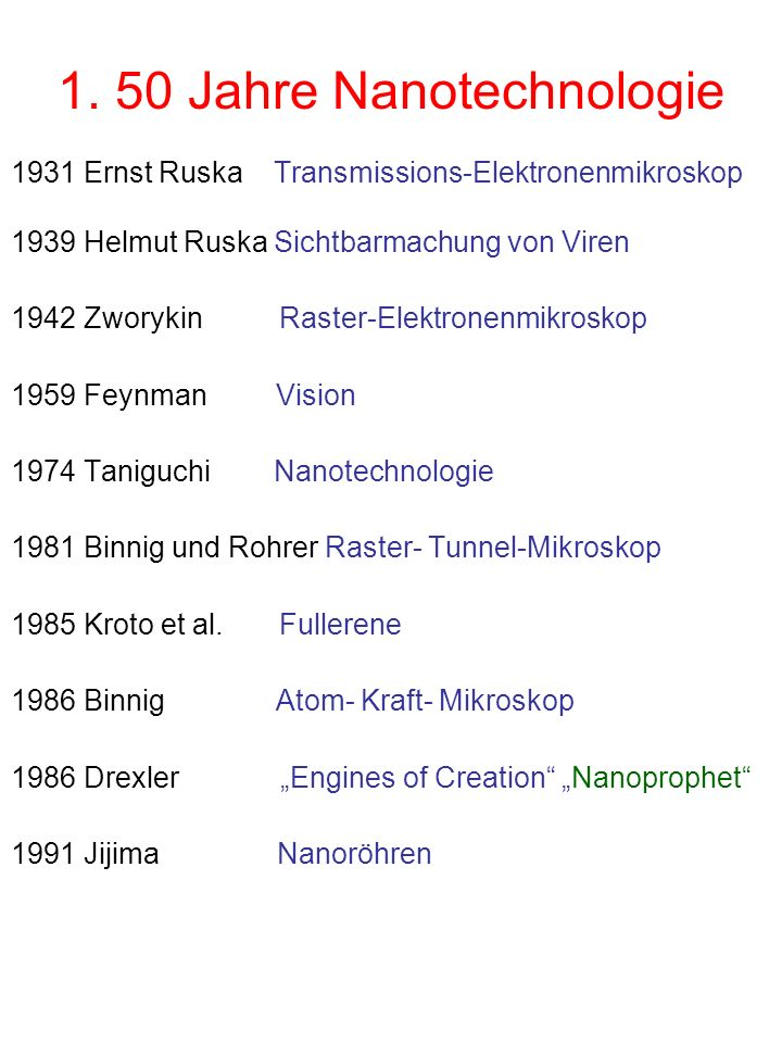 1. 50 Jahre Nanotechnologie 1931 Ernst Ruska Transmissions-Elektronenmikroskop 1939 Helmut Ruska Sichtbarmachung von Viren 1942 Zworykin Raster-Elektr