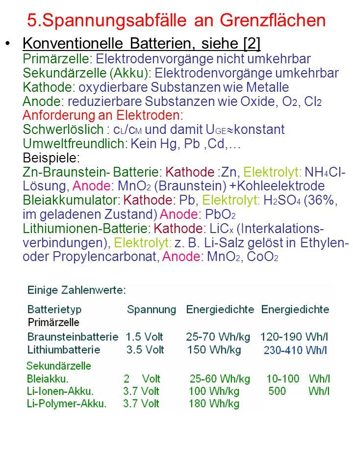 5.Spannungsabfälle an Grenzflächen Konventionelle Batterien, siehe [2] Primärzelle: Elektrodenvorgänge nicht umkehrbar Sekundärzelle (Akku): Elektrodenvorgänge umkehrbar Kathode: oxydierbare Substanzen wie Metalle Anode: reduzierbare Substanzen wie Oxide, O 2, Cl 2 Anforderung an Elektroden: Schwerlöslich : c L /c M und damit U GE konstant Umweltfreundlich: Kein Hg, Pb,Cd,… Beispiele: Zn-Braunstein- Batterie: Kathode :Zn, Elektrolyt: NH 4 Cl- Lösung, Anode: MnO 2 (Braunstein) +Kohleelektrode Bleiakkumulator: Kathode: Pb, Elektrolyt: H 2 SO 4 (36%, im geladenen Zustand) Anode: PbO 2 Lithiumionen-Batterie: Kathode: LiC x (Interkalations- verbindungen), Elektrolyt: z.