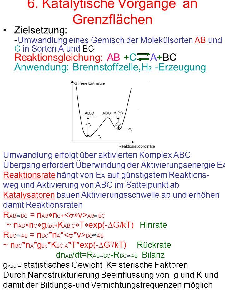 6. Katalytische Vorgänge an Grenzflächen Zielsetzung: - Umwandlung eines Gemisch der Molekülsorten AB und C in Sorten A und BC Reaktionsgleichung: AB
