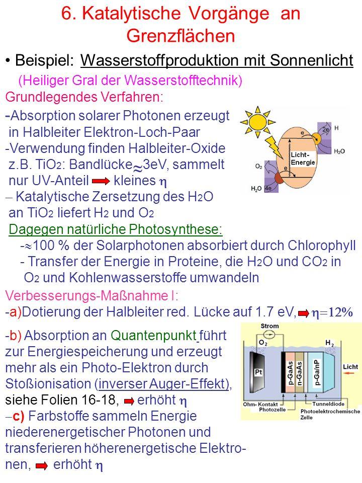 6. Katalytische Vorgänge an Grenzflächen Beispiel: Wasserstoffproduktion mit Sonnenlicht (Heiliger Gral der Wasserstofftechnik) Grundlegendes Verfahre