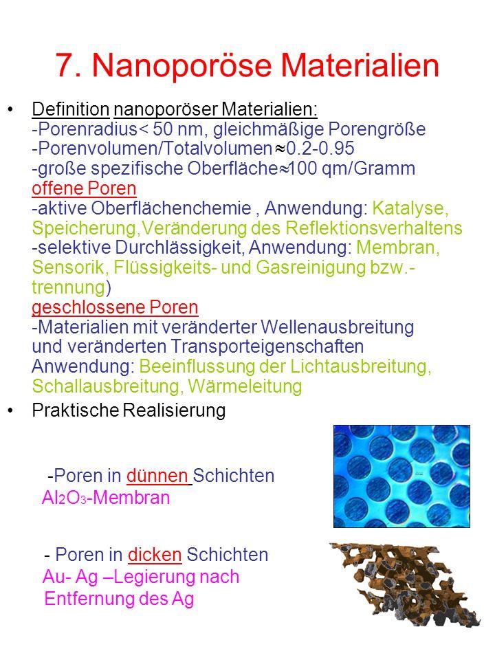 7. Nanoporöse Materialien Definition nanoporöser Materialien: -Porenradius< 50 nm, gleichmäßige Porengröße -Porenvolumen/Totalvolumen 0.2-0.95 -große