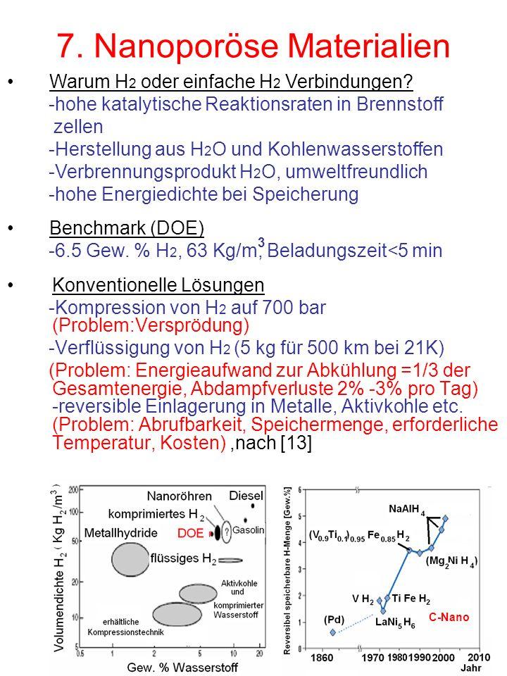7. Nanoporöse Materialien Konventionelle Lösungen -Kompression von H 2 auf 700 bar (Problem:Versprödung) -Verflüssigung von H 2 (5 kg für 500 km bei 2