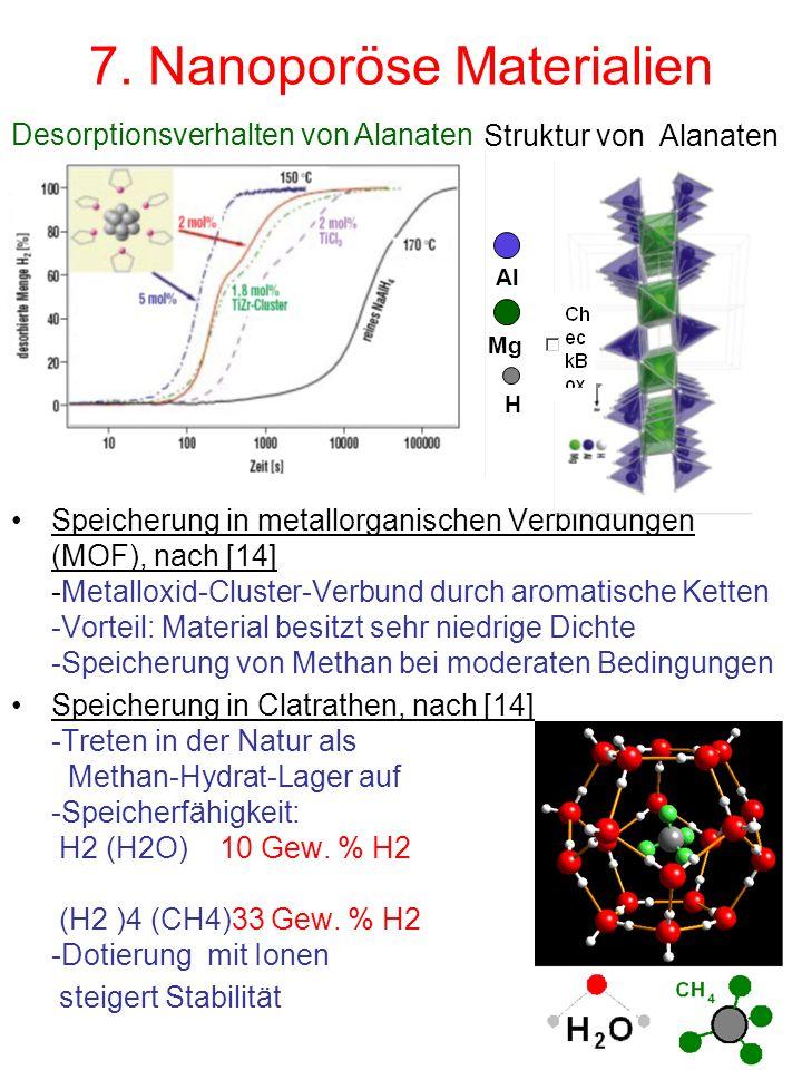 7. Nanoporöse Materialien Speicherung in metallorganischen Verbindungen (MOF), nach [14] -Metalloxid-Cluster-Verbund durch aromatische Ketten -Vorteil